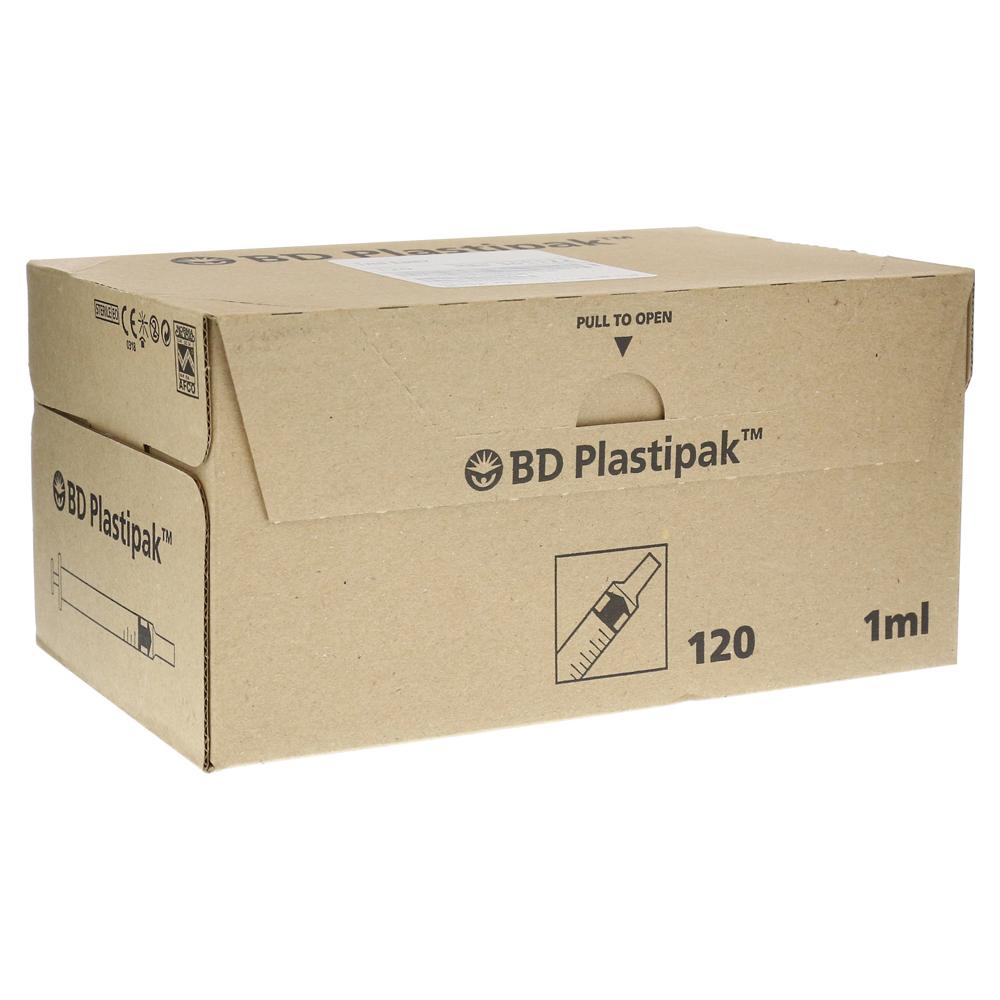 Insulinspritzen Plastikpak